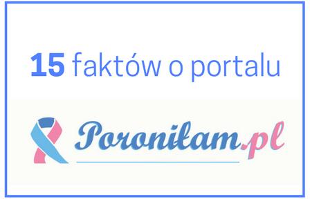 15 faktów o poroniłam.pl